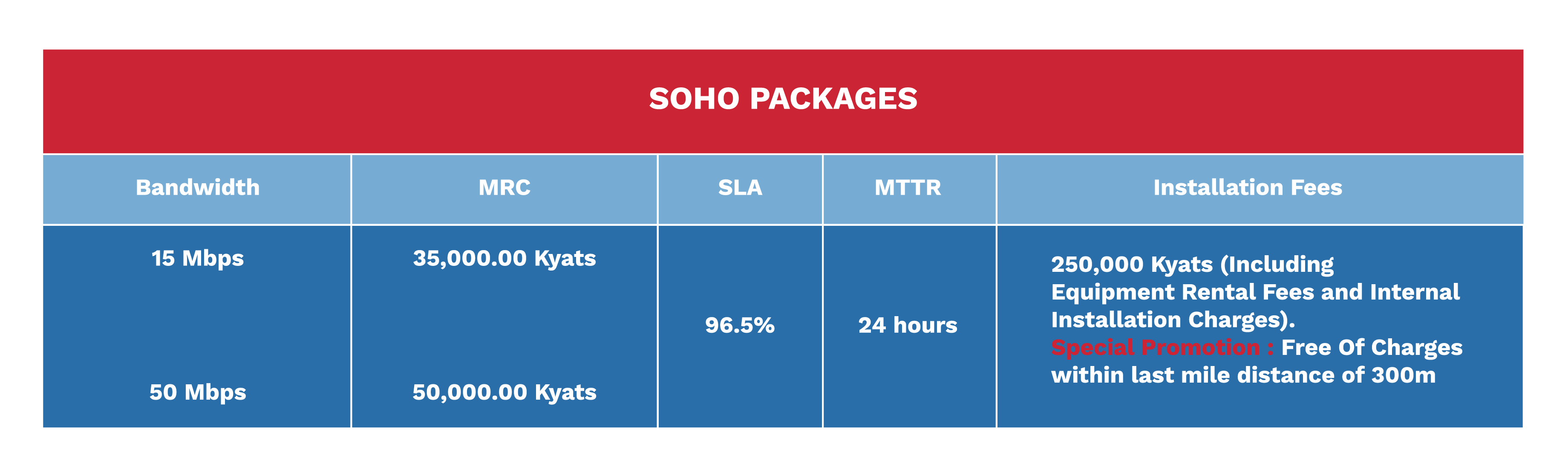 SO_HO_Packages